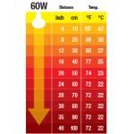 Exo Terra Heat Emitter - Κεραμικη λαμπα θερμοτητας