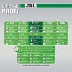 Външен Филтър JBL CristalProfi e902 greenline