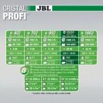 Външен Филтър JBL CristalProfi e1502 greenline